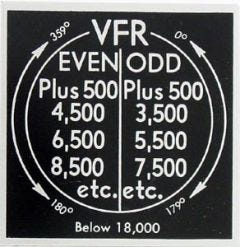 VFR Altitudes Placard (2 1/4 in. x 2 1/4 in.)