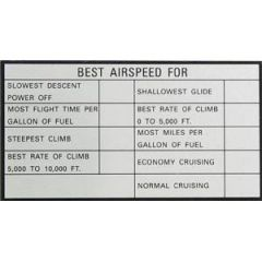 Best Airspeed For Placard (4 3/16 in. x 2 1/2 in.)