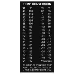 Temperature Conversion Placard