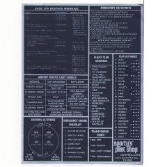 """Kneeboard Placard (7.25 x 5.5"""")"""