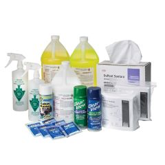 Complete Aircraft Cleaning Kit