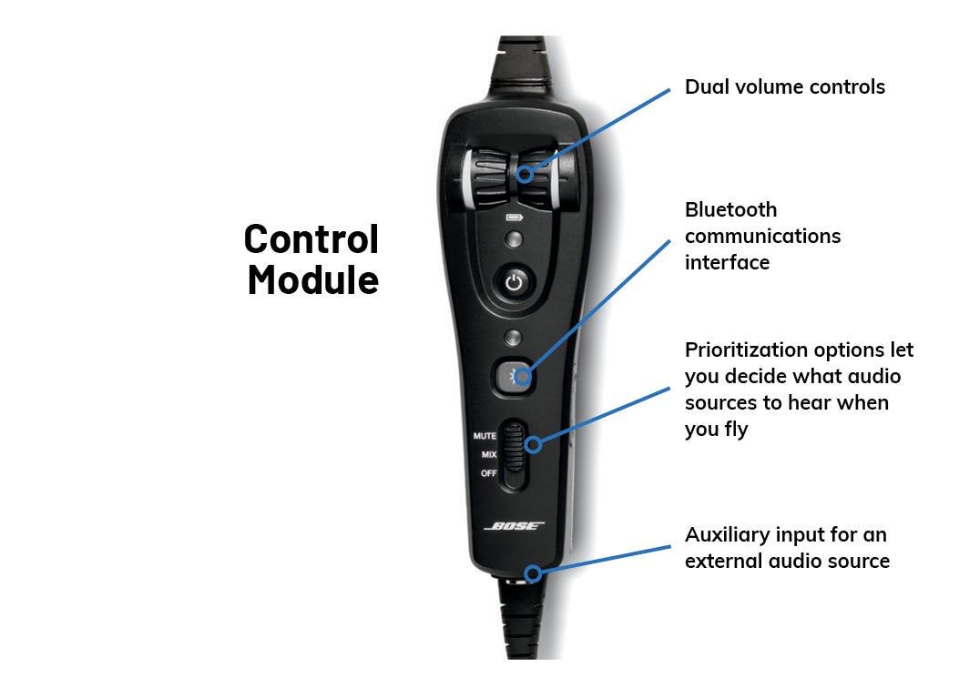 Bose A20 control module