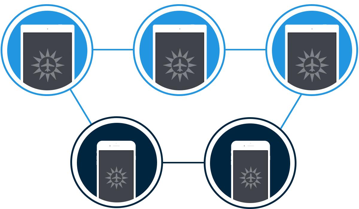 easy firmware updates through foreflight