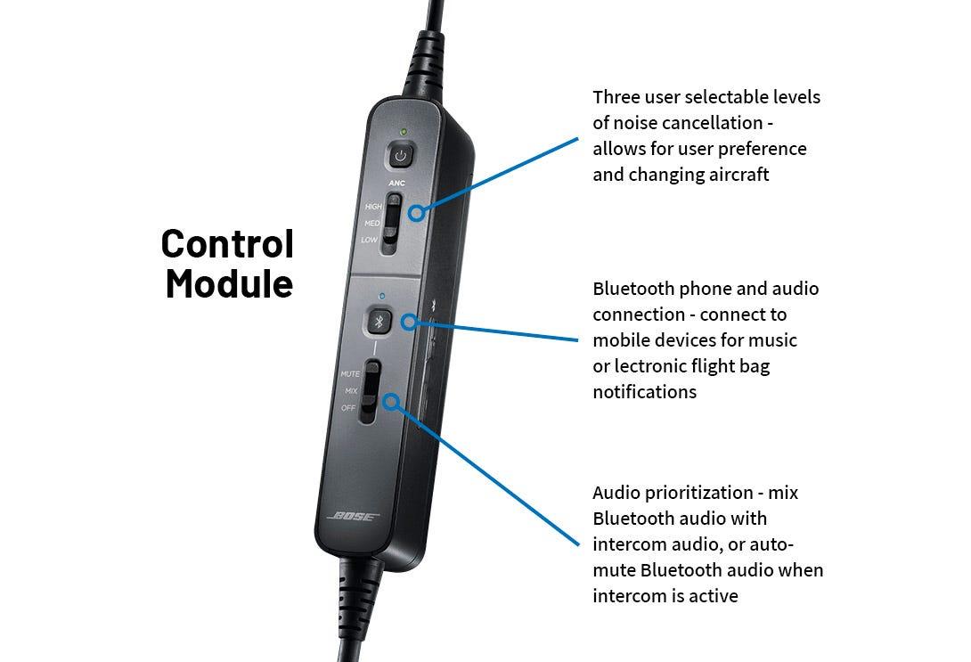 ProFlight controller
