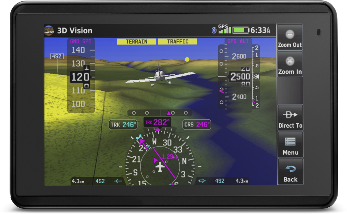 synthetic vision gps altitude