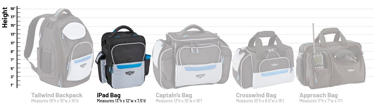 Flight Bag Sizing