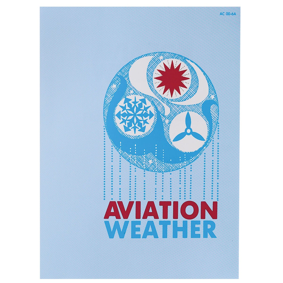 how to read aviation weather