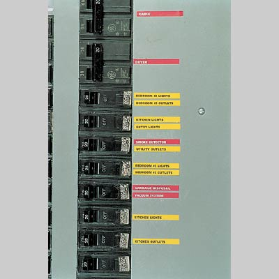breaker panel label template