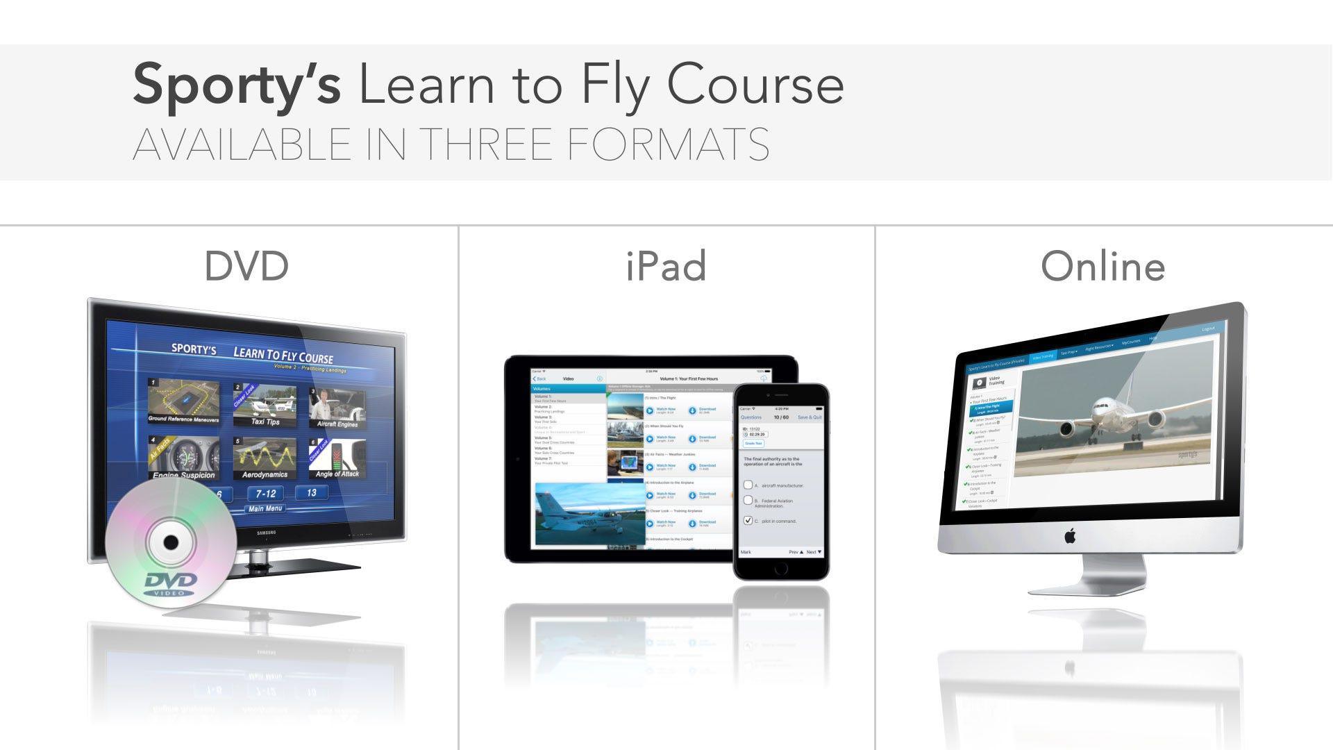 Three formats