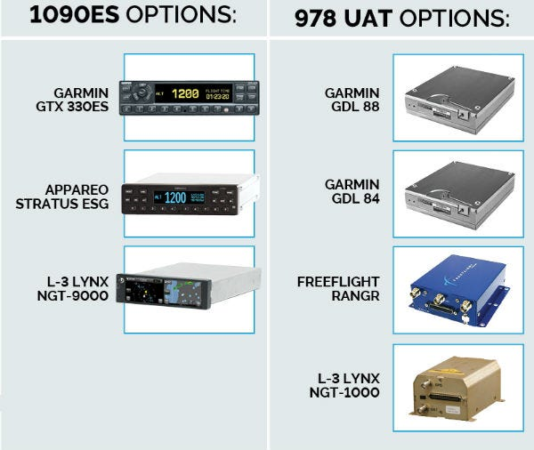 ADS-B Out options