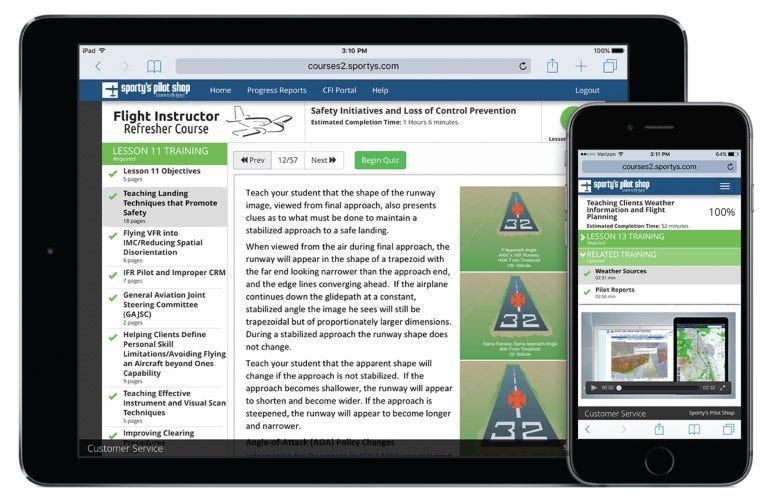 FIRC iPad